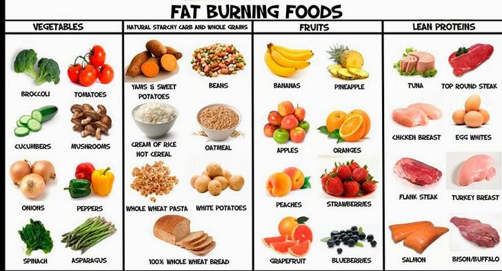 List of Healthy Foods to Eat